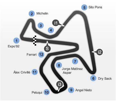 Circuito de espa a moto3 2017 en el pa s for Puerta 3 circuito jerez
