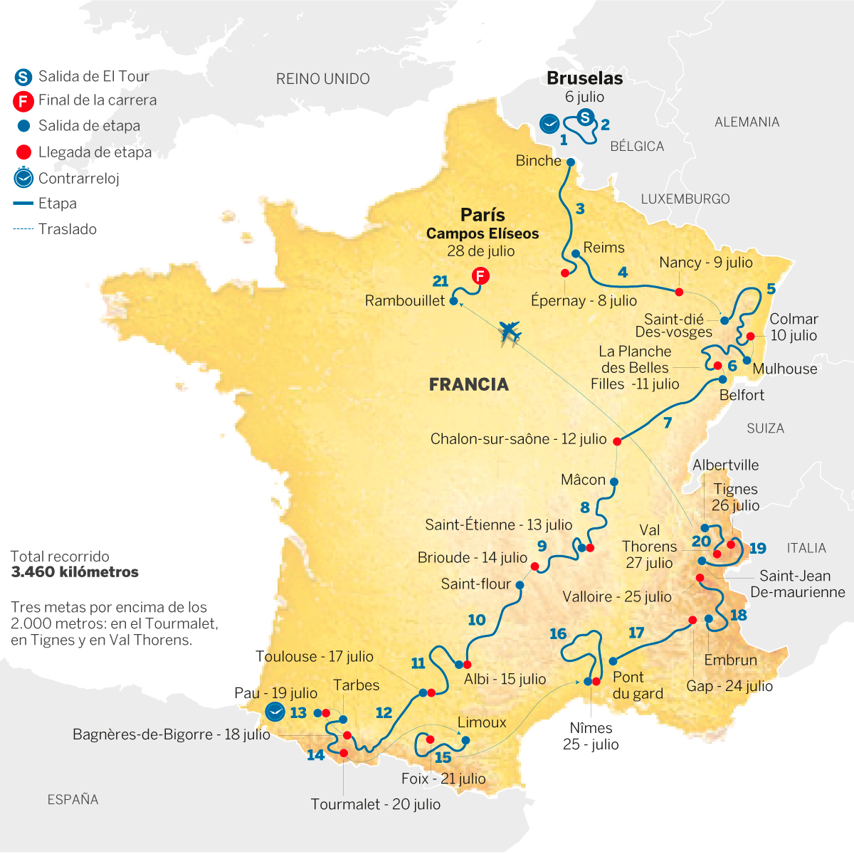 Calendario Tour De France 2019.Calendario Tour De Francia 2019 En El Pais